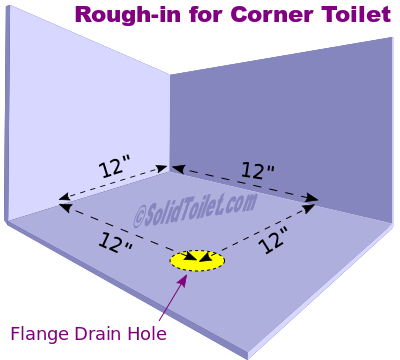 corner toilet rough in